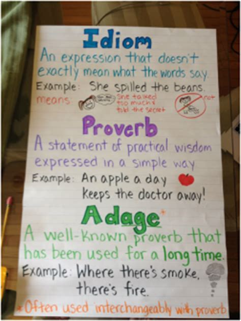 Idioms, Adages, and Proverbs - Mrs