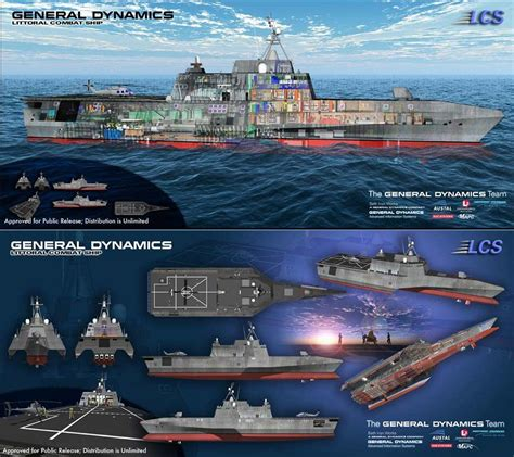 LCS SECTION VIEW | Us navy ships, Littoral, Navy ships