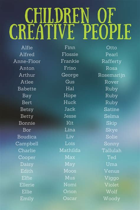The names of artists' and creators' children