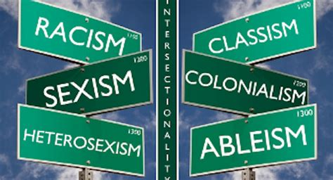 MR Online | Intersectionality: A Marxist Critique