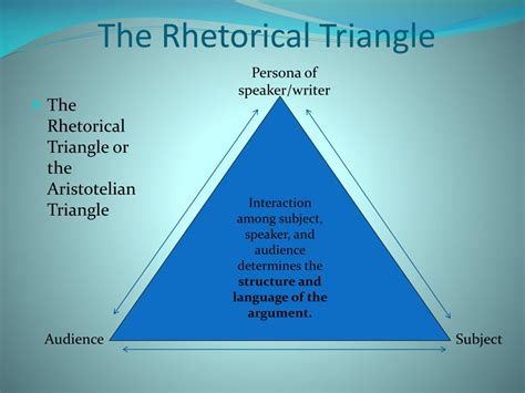 PPT - An Introduction to Rhetoric PowerPoint Presentation